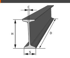 Nowoczesna architektura Biastal - Wyroby hutnicze EA25